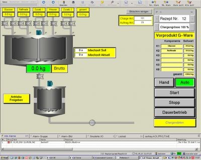 Control and visualisation of a mixing device for liquid sugar